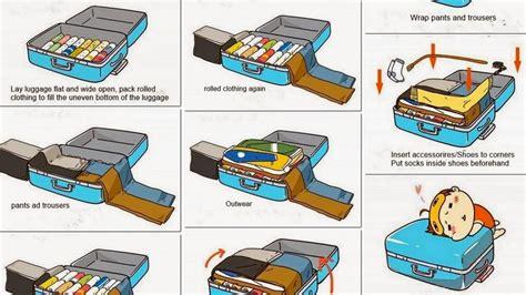 comment bien ranger sa valise 10 astuces pour organiser sa valise diaporama photo