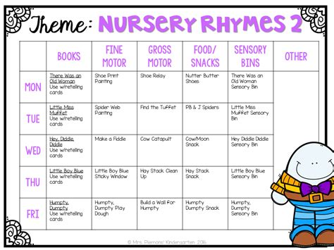 tot school nursery rhymes mrs plemons kindergarten 141 | Slide35