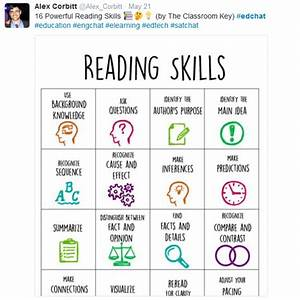 16 Reading Skills for Your Students - Simplek12