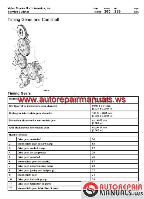 specifications volvo engine d12d auto repair manual forum heavy equipment forums