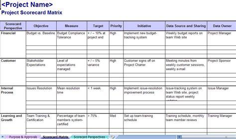 project scorecard excel template project scorecard template