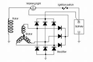 In A Car Alternator  Does The Stator Current Go Through A