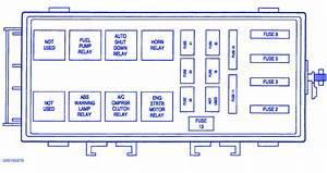 Dodge Neon 1997 Engine Fuse Box  Block Circuit Breaker Diagram