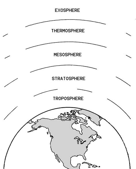 Layers Of The Atmosphere Worksheet  The Atmosphere Merges Into Space In The Extremely Thin