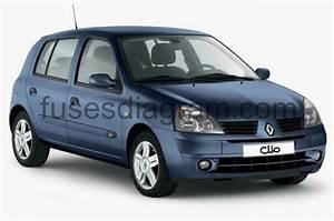 Renault Clio 3 Fuse Box Diagram