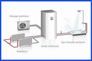 Prix Pompe à Chaleur Eau Eau : coupler une chaudi re fioul avec la pompe chaleur ~ Premium-room.com Idées de Décoration