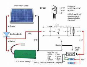 Solar Panels Wired To 12v Batteries In Parallel