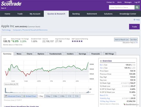 scottrade review acquired  td ameritrade
