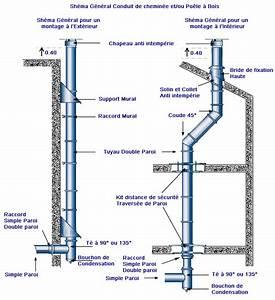 Cheminée Sans Conduit : installer une chemine dans une maison insert pour chemine ~ Premium-room.com Idées de Décoration