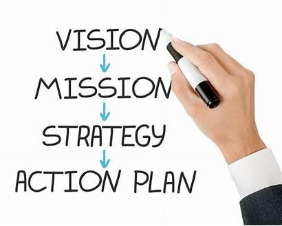 Strategic Planning Important Why Vision Organization Management