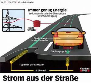 Strom Aus Der Spraydose : unsere innovationen strom aus der stra e intertronic gresser gmbh w rzburg ~ Eleganceandgraceweddings.com Haus und Dekorationen