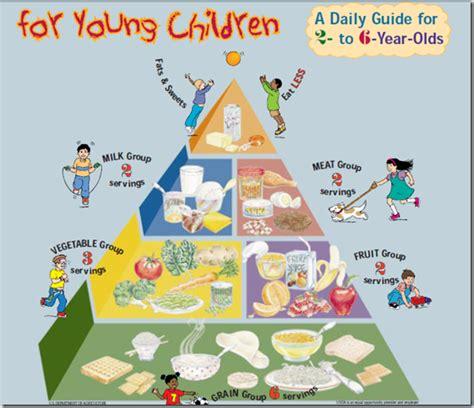 preschool food pyramid search food amp drink 854 | 8fc10f370417954f7f34f55c102f3c96