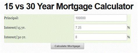 mortgage calculators     life easier