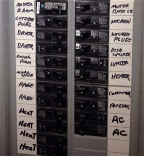 function  circuit breaker panels st choice electrical