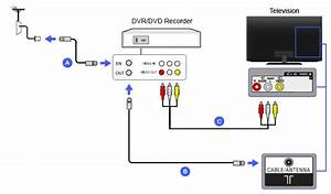 Comcast Dvr Wiring Diagram