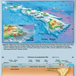 High School Earth Science  Theory Of Plate Tectonics