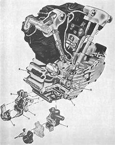 1940-1947 Harley-davidson Big Twin Service Manual