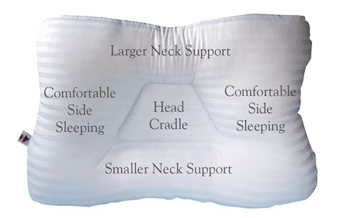 Gentle Tri-core Pillow (soft Support) 24
