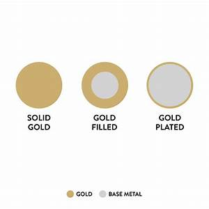 What Is  The Difference Between Solid Gold  U0026 Gold Plated