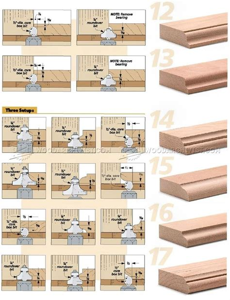 routed edge profiles router tips jigs