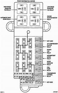 2002 Chrysler Sebring Fuse Diagram