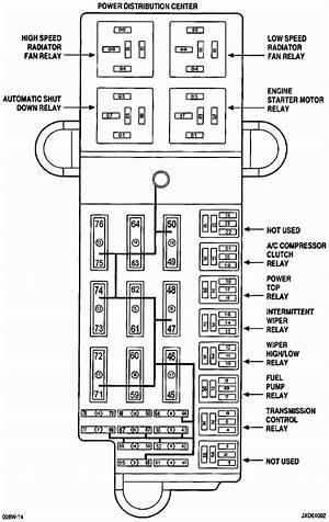 2013 Chrysler Fuse Diagram 14493 Archivolepe Es