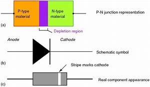 What Is Junction Diode