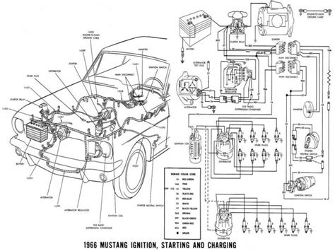 Ford Explorer Starter Diagram Wiring Forums