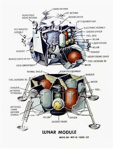 Apollo 11 Lunar Module Scematics - Pics about space