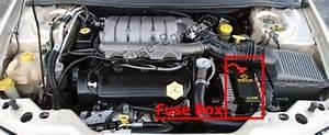 Fuse Box Diagram Chrysler Cirrus  1994