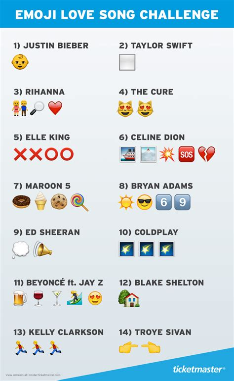 Guess the song emoji quiz! Can You Guess the Love Songs From These Emoji ...