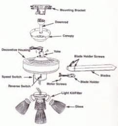 harbor breeze ceiling fan parts ceiling fan manuals