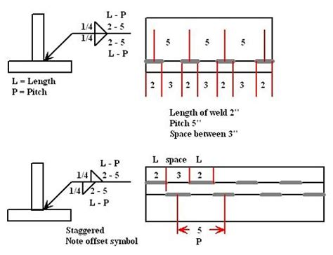 How To Read A Welding Diagram by How To Read Welding Symbols