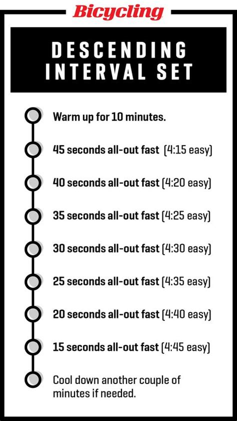 HIIT Workouts For Cyclists | Best HIIT Workouts