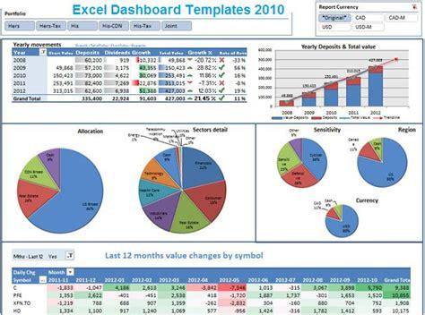 pin oleh joko  spreadsheet excel dashboard templates