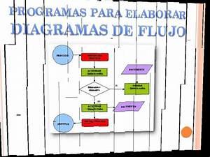 Programas Para La Elaboraci U00f3n De Mapas Mentales  Diagramas