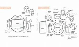 How To Set A Formal Dinner Table Diagram Elegant Rsz