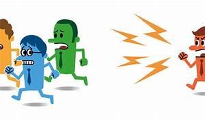 Cogent Communicator: Avoiding Conflict Avoidance  Conflict