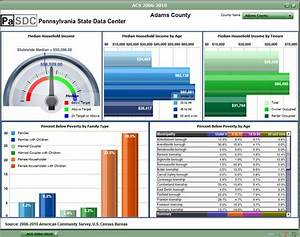Best 25 excel dashboard templates ideas on pinterest for Safety dashboard template