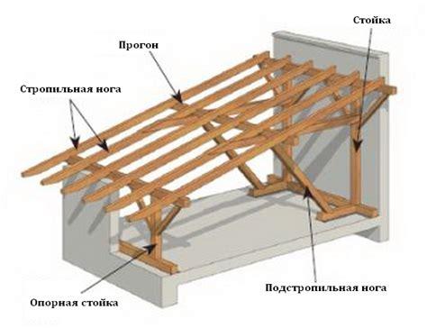 Как продлить загранпаспорт через мфц мытищи московская область