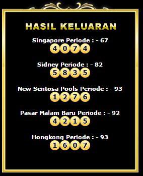 togel singapur result