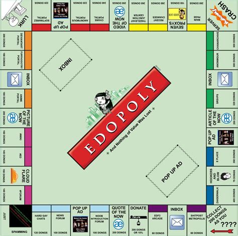 Monopoly Memes - monopoly encyclopedia dramatica know your meme