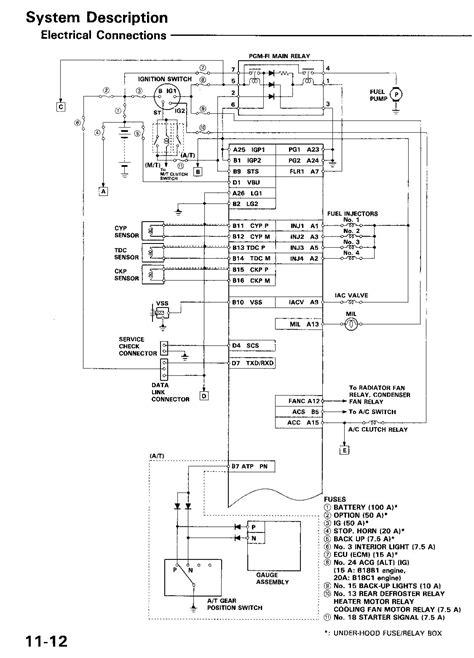 1996 Honda Accord Dash Wiring Schematic by 94 Accord Dash Wiring Diagram Site For 1996 Honda