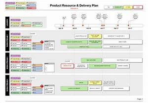 product resource delivery plan teams roles timeline With agile software development plan template