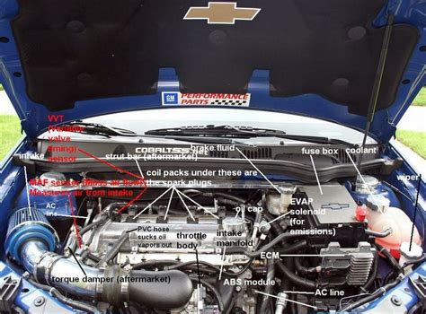 Complete Engine System Diagram Chevy Cobalt Forum
