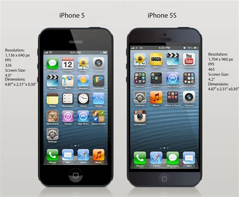 iphones 5s for iphone 5 and iphone 5s comparison confirms rumors of