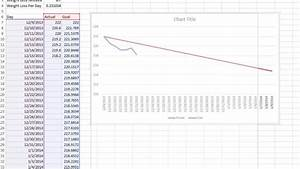 How Can I Make A Schedule Using Excel Tracking Your Weight Loss Goal With Excel Logical Weight