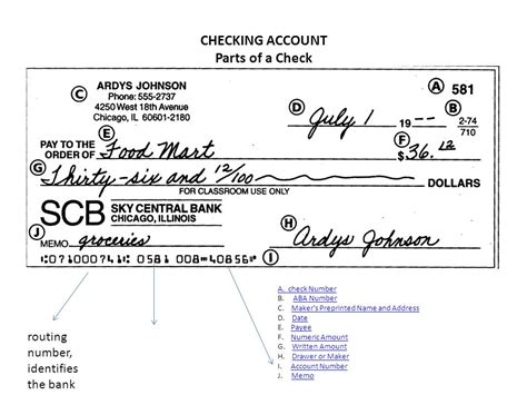 parts of a check routing number checking account parts of a check ppt