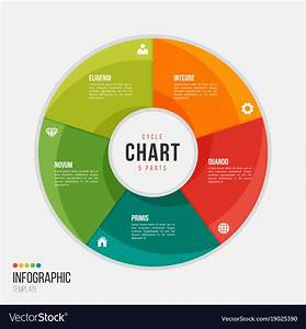 Cycle Chart Infographic Template With 5 Parts Vector Image