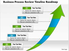 0514 Business Process Review Timeline Roadmap 5 Stage